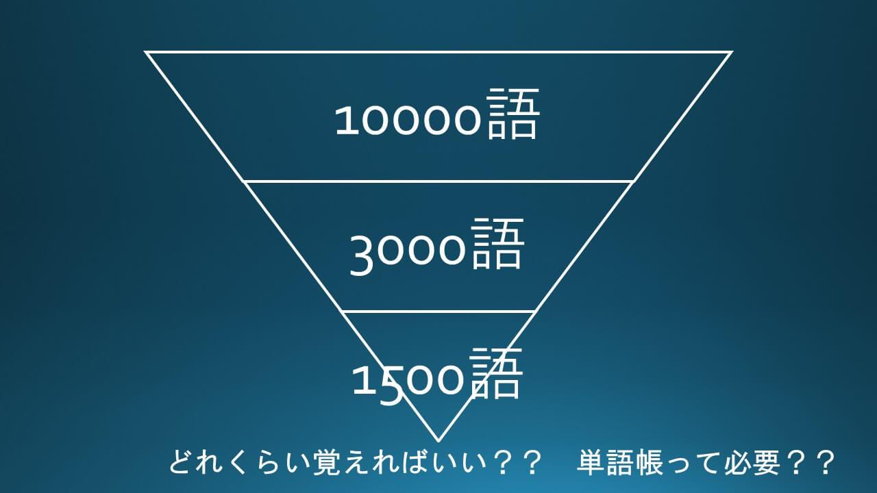 英単語ってどのくらい必要?